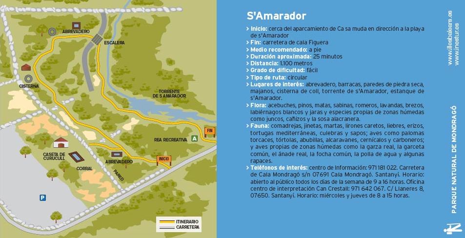 itinerario_3_parque_nacional_mondrago